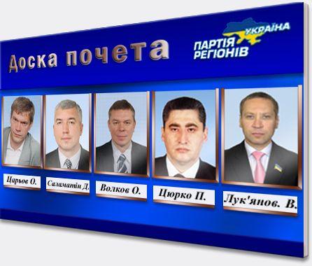 Первая пятерка Партии регионов поменяла лицо