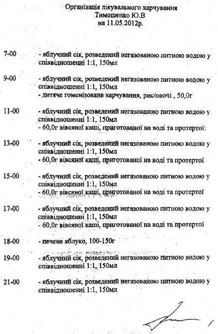 Меню Тимошенко