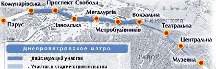 метро Днепропетровск