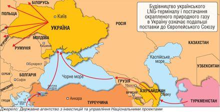 Турция препятствует реализации украинского проекта LNG-терминал