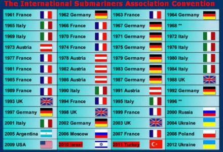 Приглашение на 49-й Международный Конгресс подводников