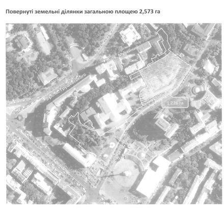 Для возвращения земель понадобилась отмена в судах 7 решений Киевсовета