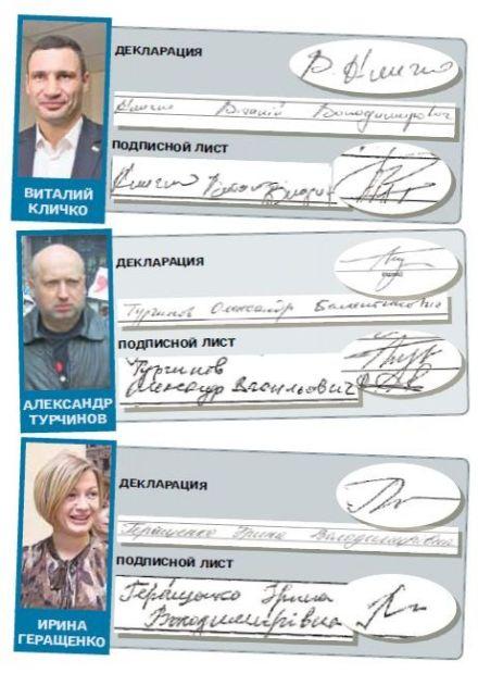 Турчинов ошибся в написании своего отчества / Фото: segodnya.ua