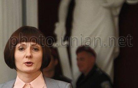 Вікторія Калита