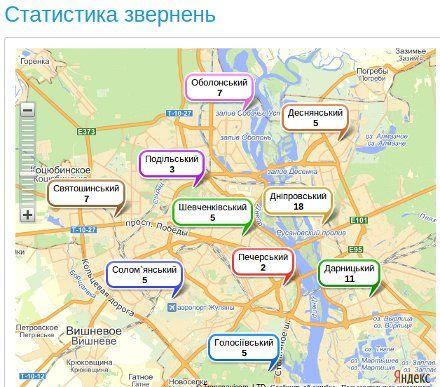 официальный сайт киева