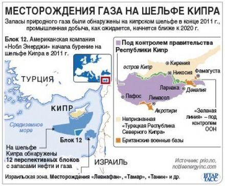 """Картинки по запросу """"У Турции большие планы на кипрский шельф"""""""""""
