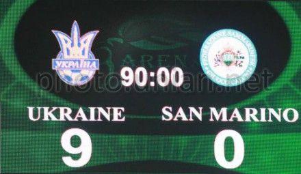 Україна-Сан-Марино - 9:0