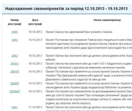 / Фото: rada.gov.ua