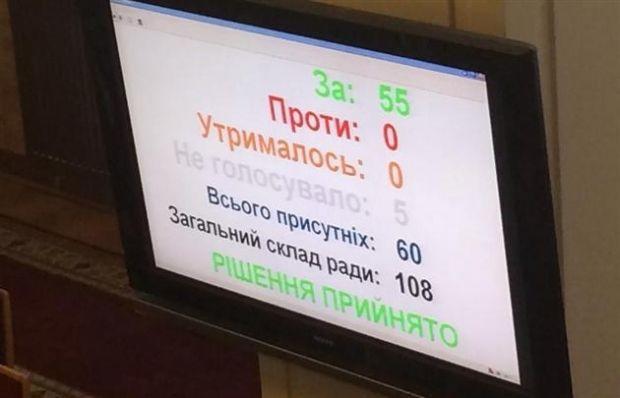 Закарпатский областной совет признал Народный совет Украины / Фото: mukachevo.net