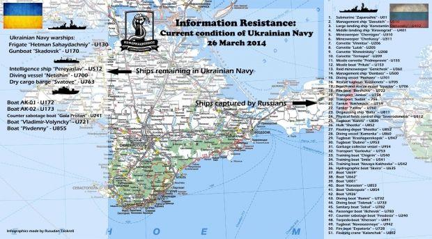 Расстановка сил по кораблям ВМС Украины, утро 26 марта. Инфографика - Rusudan Tsiskreli