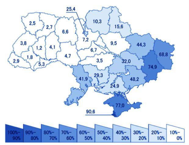 Русский язык в Украине. Данные переписи 2001 года