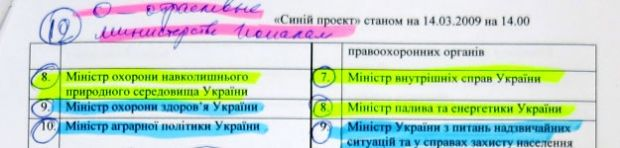 Українська правда