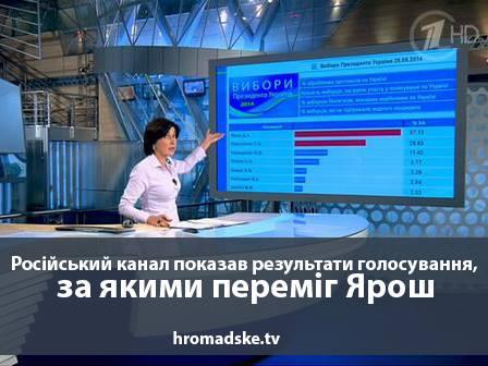 В России побеждает Ярош