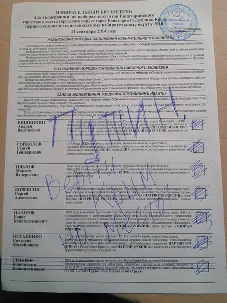 "На бюллетенях рисовали тризуб, писали ""Слава Украине!"" и ""Путин,  верни Крым на место""."
