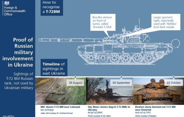 Shockingly, the infographic fails to note the T-72BM's distinctive rear radiator grills / Photo from @UKinUkraine
