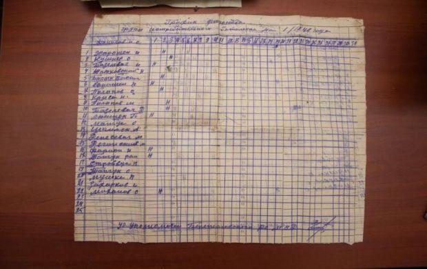 Газети, в які загортали пачки з документами, датуються осінню 1949 року / cdvr.org.ua