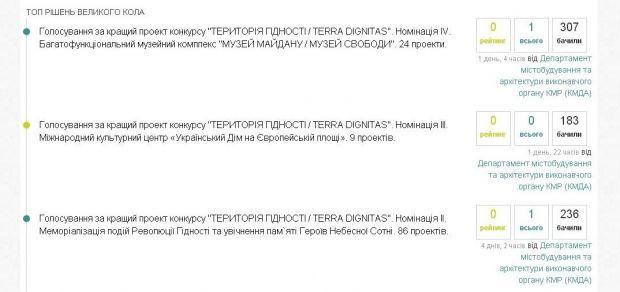 demos.org.ua