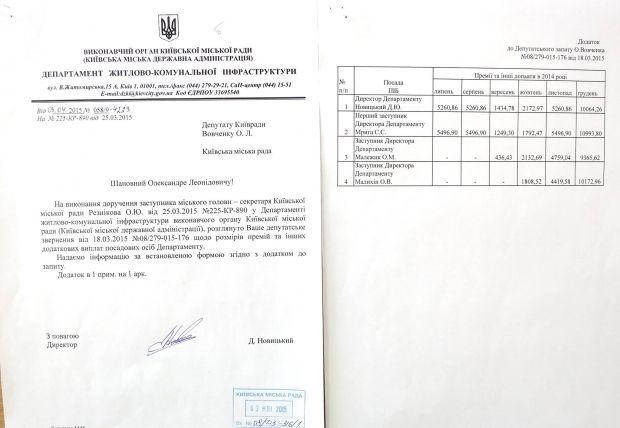 Премії чиновників у Департаменті житлово-комунальної інфраструктури / Олександр Вовченко