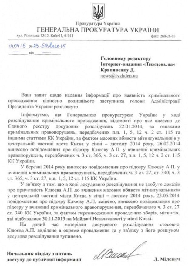 http://tyzhden.ua