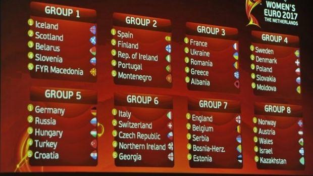 Сборная Украины попала в Группу 3 / uefa.com