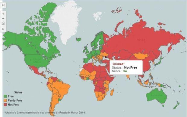 Оккупированный Россией Крым попал в мировую десятку худших по уровню свободы слова