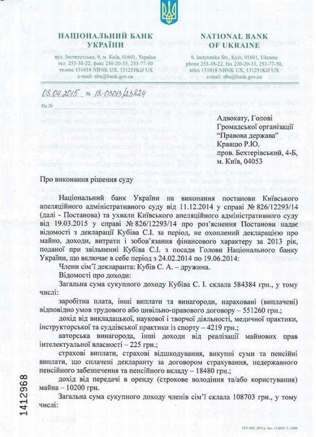 facebook Rostyslav Kravets