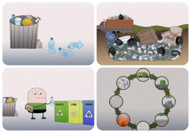 Ролик показує три варіанти долі пластику після використання