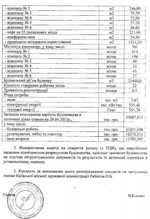 kievcity.gov.ua