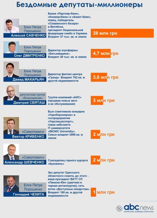 abcnews.com.ua