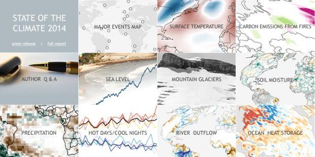Все индикаторы глобального потепления в 2014 г. обновили рекорды / NOAA