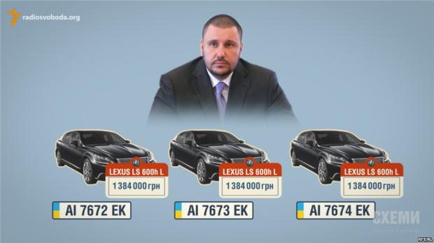 Автівки купувалися за вказівкою Клименка, повідомляють журналісти / Радіо Свобода