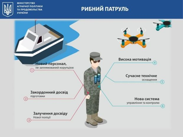рыбный патруль / facebook.com/Pavlenko.O