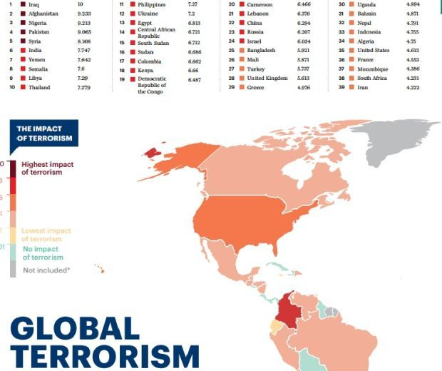 what is global terrorism pdf