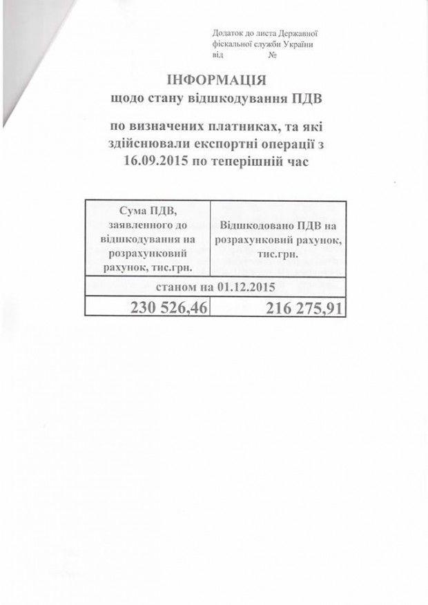 Кремлевские марионетки заочно арестовали Джемилева - Цензор.НЕТ 1098