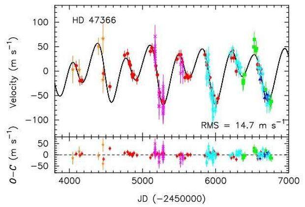 arXiv:1601.04417 [astro-ph.EP]