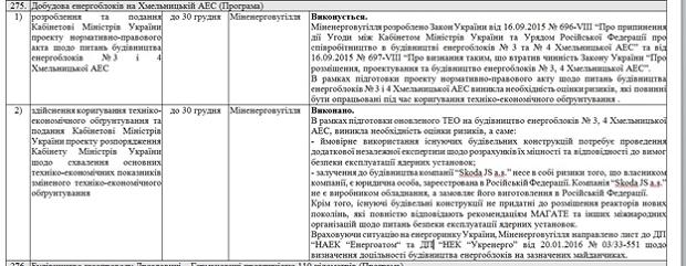 Скріншот зі звіту Міненерговугілля