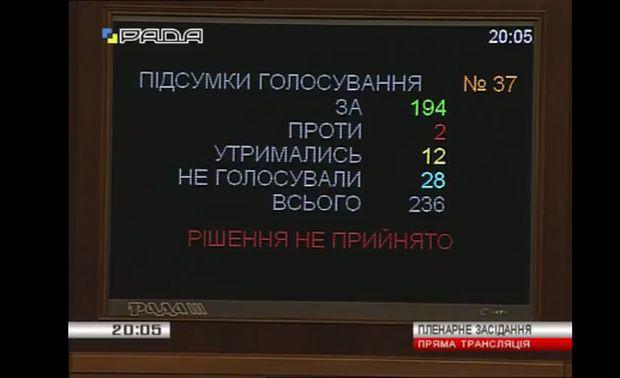 Голосование за резолюцию недоверия Кабмину / Скриншот