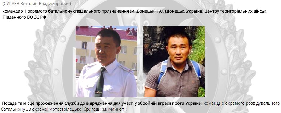 Сукуев / gur.mil.gov.ua