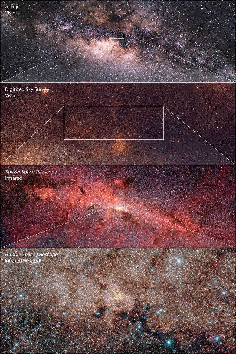 Hubble зробив знімок центру Чумацького Шляху - фото 1