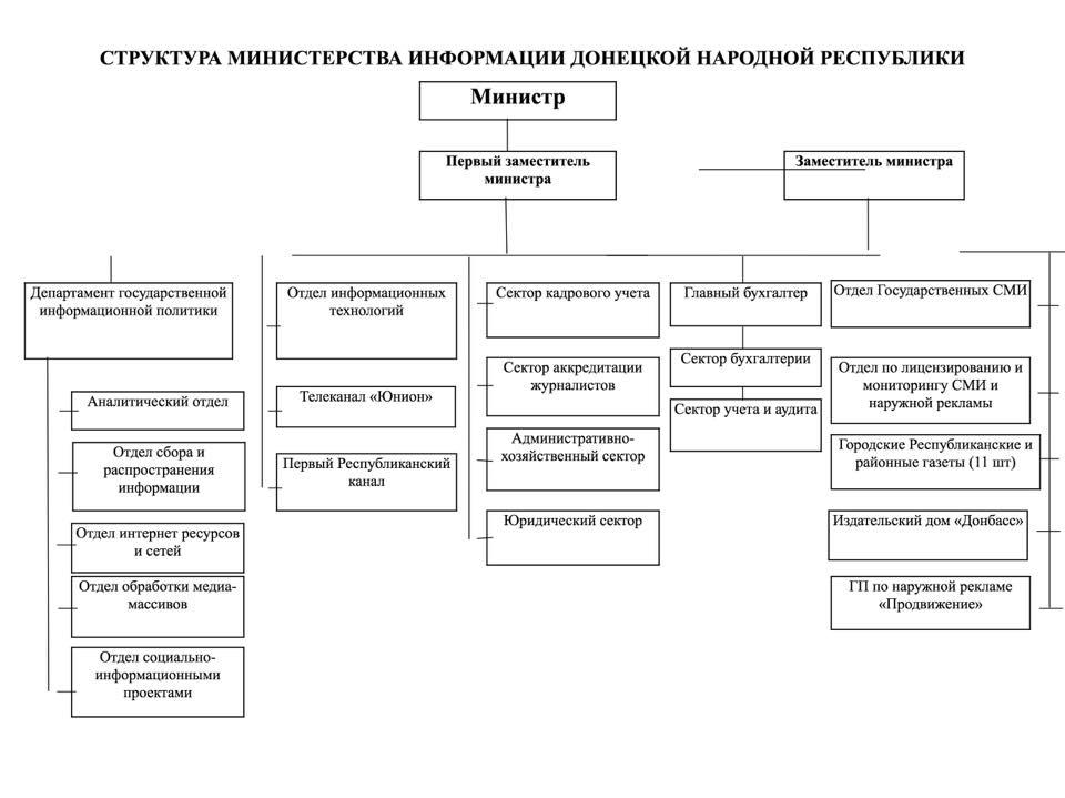 хакеры / facebook.com/anton.gerashchenko