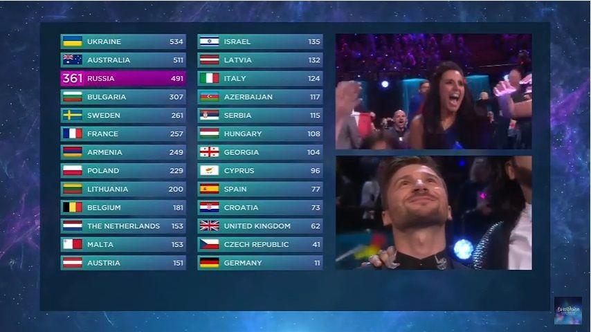 Окончательные результаты голосования / Скриншот с трансляции
