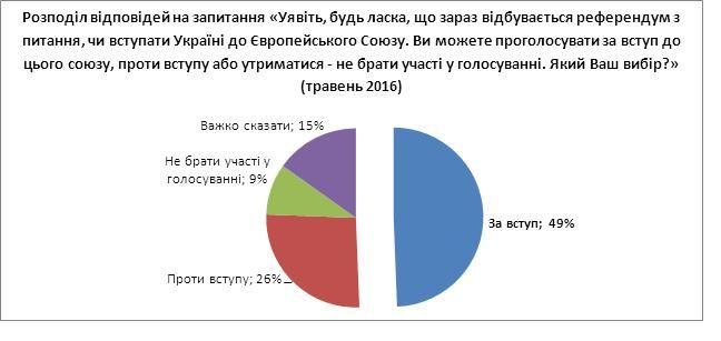 kiis.com.ua