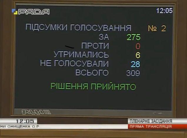 Голосування за притягнення Онищенка до відповідальності / скріншот з трансляції