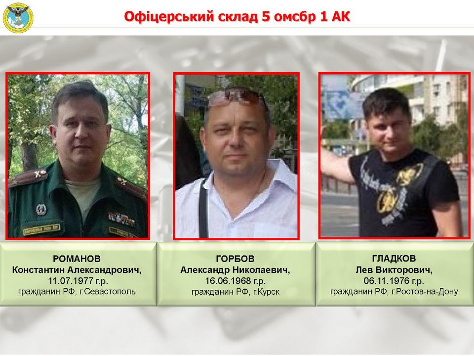 The Main Directorate of Intelligence of Ukraine's Defense Ministry