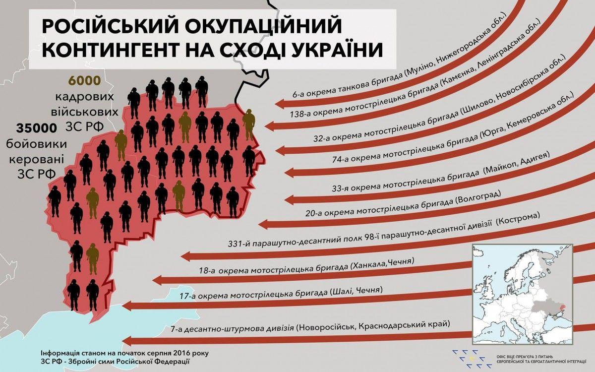 Російські кадрові військові на Донбасі / facebook.com/UA.EU.NATO