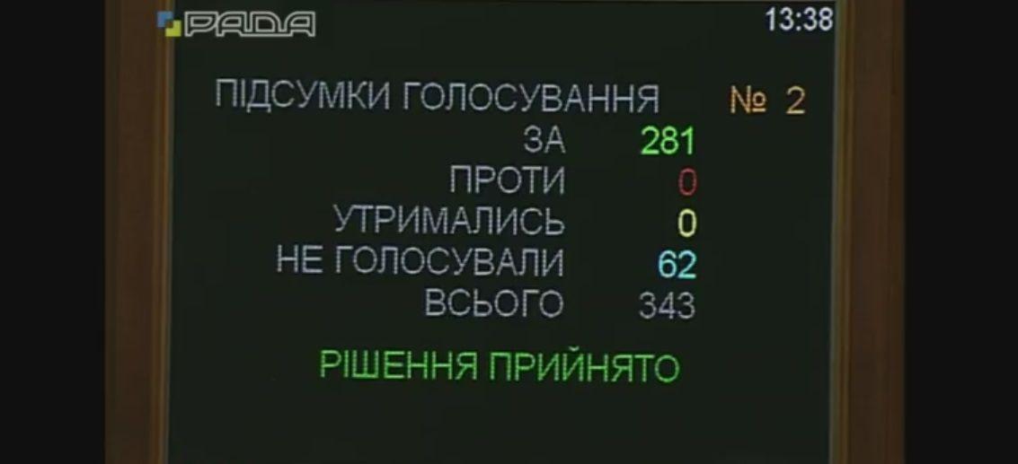 Скріншот результатів голосування щодо надання дозволу на затримання судді Чауса