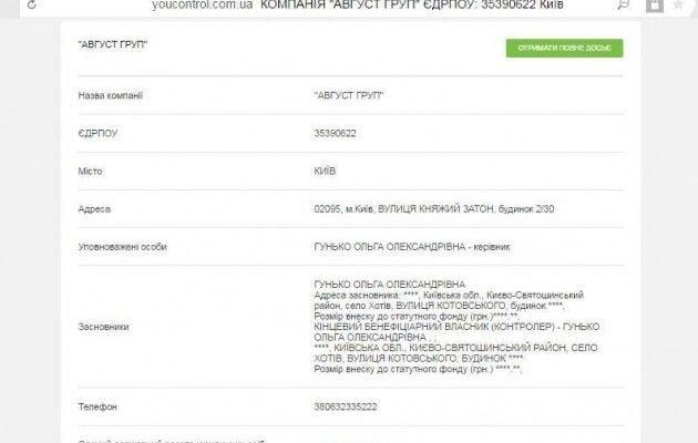 Соцсети «взорвались» из-за цены натакси для руководства НБУ