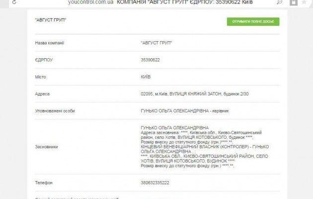 Нацбанк заказал услуги такси по350 грн закилометр