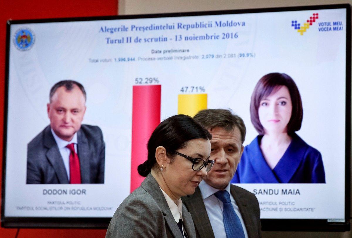 Результаты выборов в Молдове / REUTERS