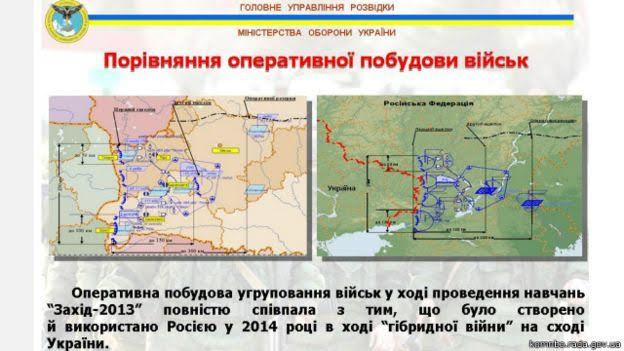 сравнение оперативного построения войск во времня учений в 2013 и во время вторжения в 2014 / Апостроф